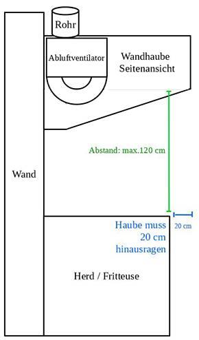 wandhaube-mit-motor