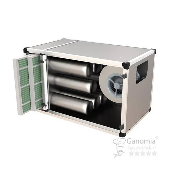 Abluftreinigungsanlage mit Motor Vorfilter Aktivkohlefilter 3250 m³/h