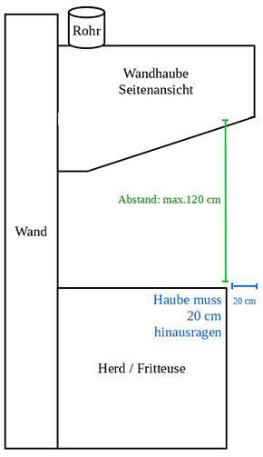 wandhaube-290px