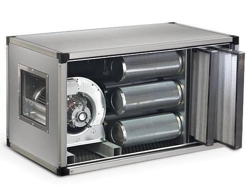 Abluftreinigungsanlage mit Motor Vorfilter Aktivkohlefilter 2700m³/h