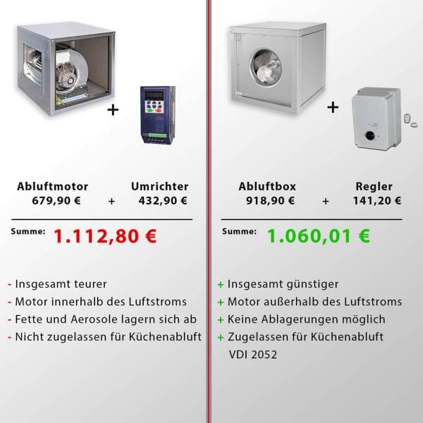 Vergleich_motor_box